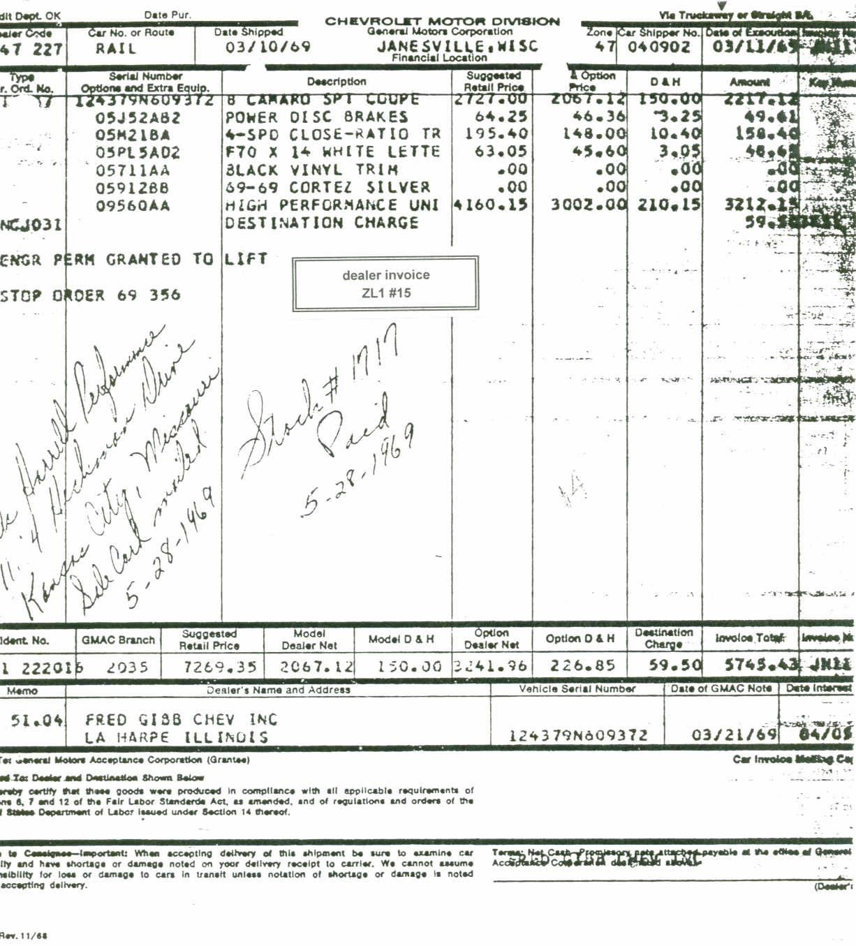 CRG Research Report COPO - Gm dealer invoice price