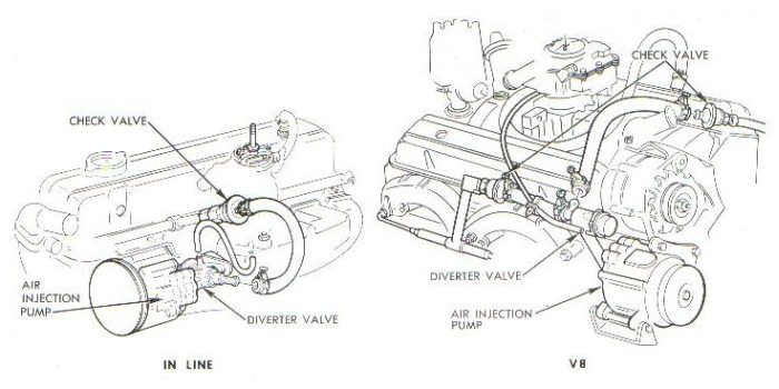 1968 chevelle wiring diagram with Emissions on 3023933587 moreover P 0900c152801db3f7 besides RepairGuideContent also 1968 Mustang Wiring Diagram Vacuum Schematics together with Category view.