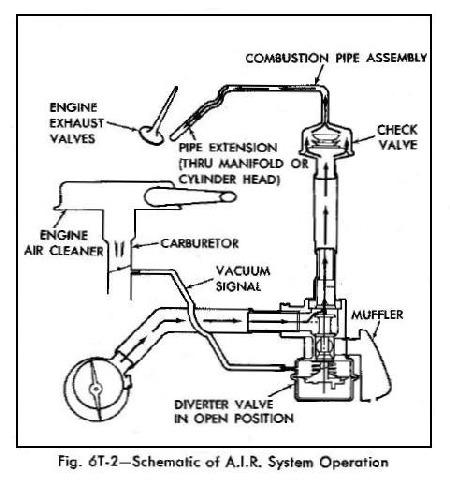 Emmison Pontica Engine Wiring Diagram