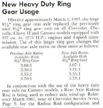 Chevrolet Service News, May 1967, Page 8.
