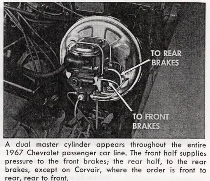 manual 4 wheel disc brake master cylinder