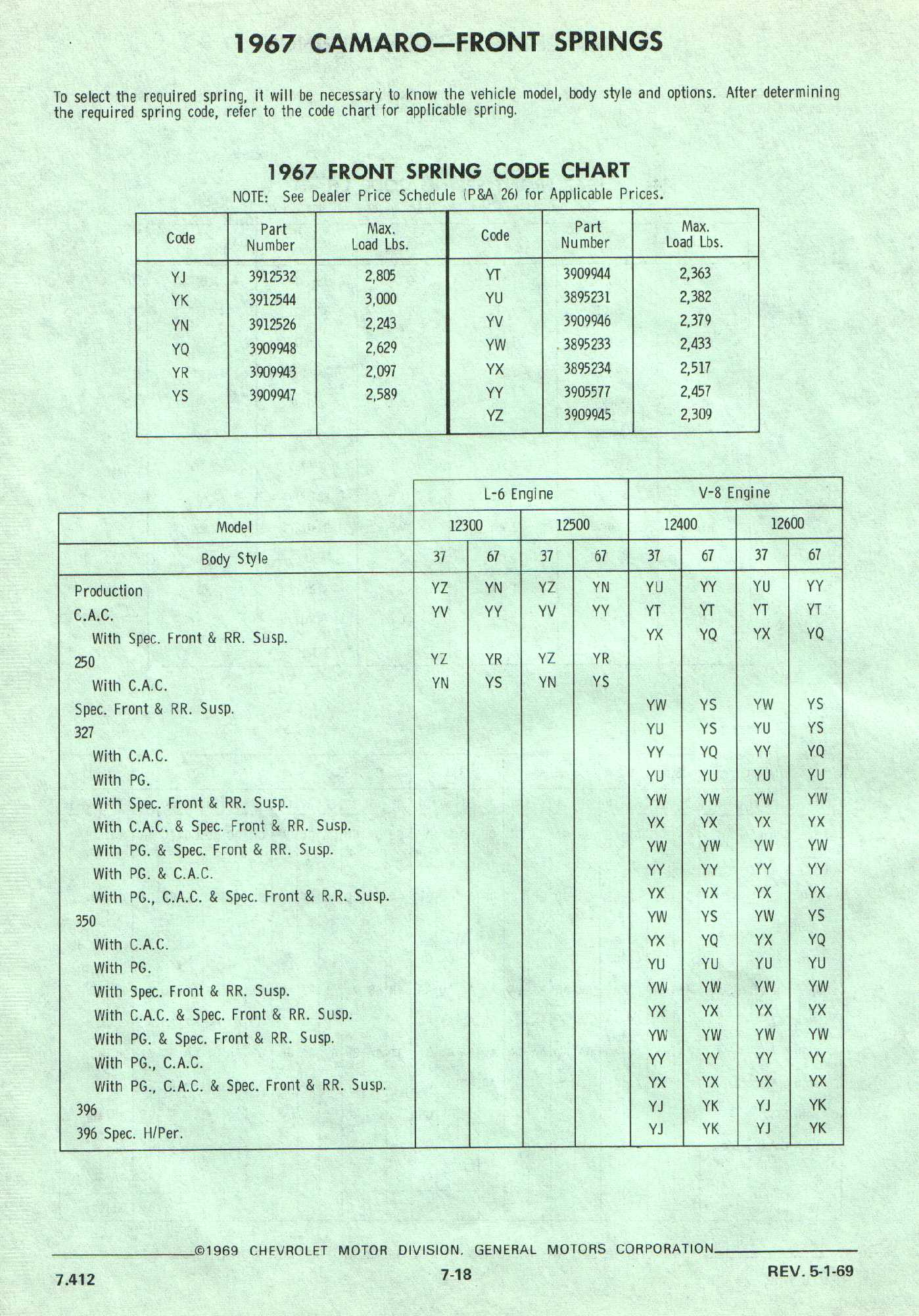 ... the 67 application table, both from service parts manuals.