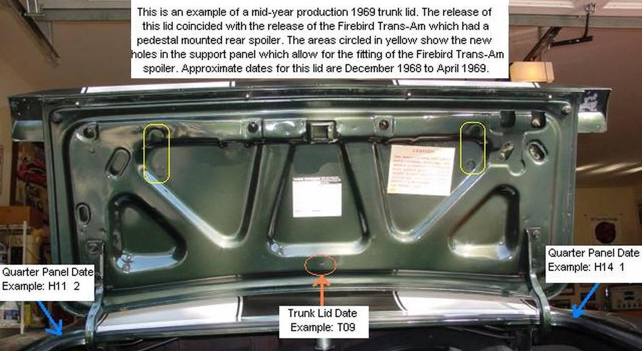 Exterior Related Camaro Faq